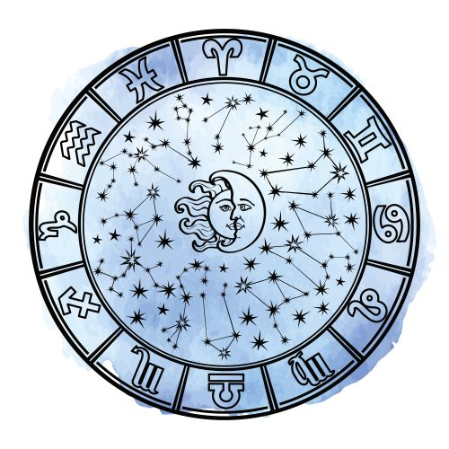 What is the difference between Sun Sign Moon Sign Rising Sign? Circle with Zodiac sign. Horoscope constellation, stars ,sun and moon.